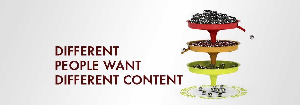 Creating content
